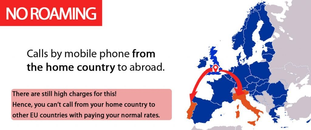 No Roaming - Calls by mobile phone when being in-country and calling abroad - still very high fees!