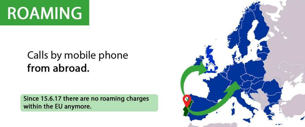 Roaming - Calls by mobile phone when being located in other EU countries.